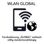 Wlan global mit Bezeichnung